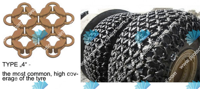 Steel mesh used on wheel loader for <a href='http://www.protection-chains.com' target='_blank'>tire protection chain</a>