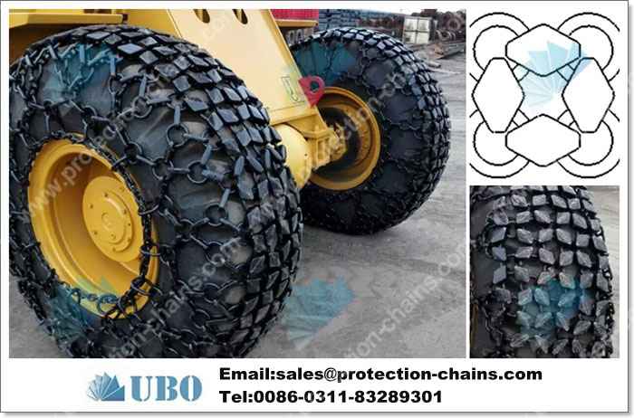 Steel mesh used on OTR tire for <a href='http://www.protection-chains.com' target='_blank'>tire protection chain</a>