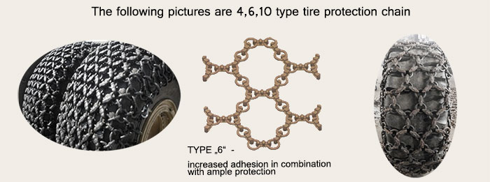 23.5R25 chain protection used on quarry mining
