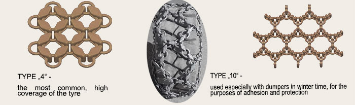 Wheel loader WH 380 <a href='http://www.protection-chains.com' target='_blank'>tire protection chain</a>